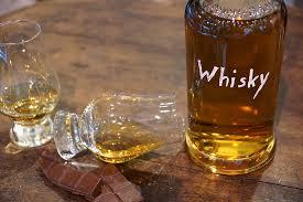 Mitől függnek a whisky árak?
